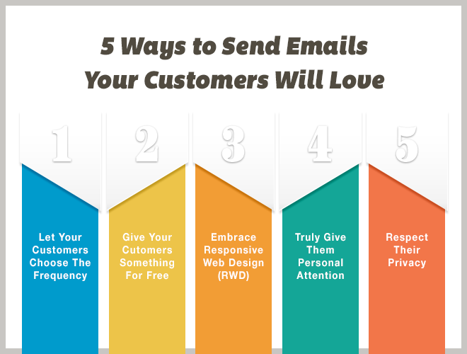 email marketing emails your customers will love
