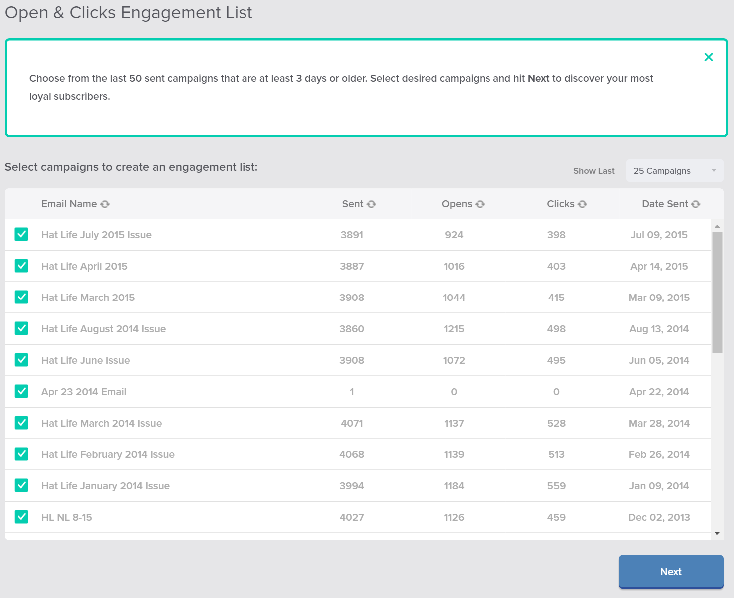 Targeted Emailing Engagement Lists