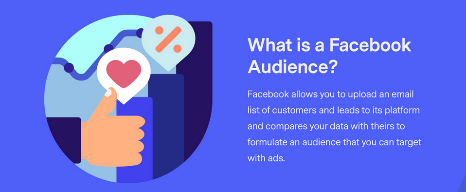 How to Use Your Email List to Create a Facebook Audience