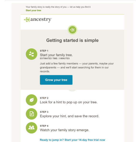 Ancestry Welcome Email