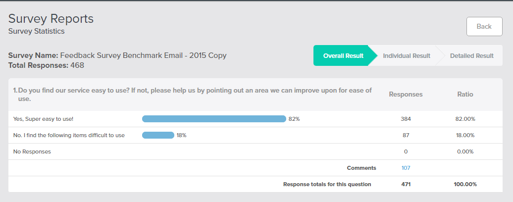 Linkody email marketing automation