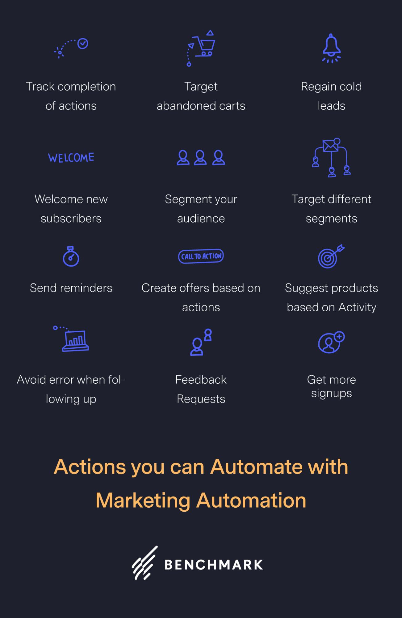 What to use marketing automation for